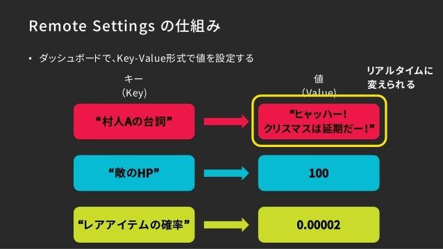 Remote Settings の細かいルール • マニュアルに書いてあるよ! • https://docs.unity3d.com/ja/current/Manual/UnityAnalyticsRemoteSetting sCreating...