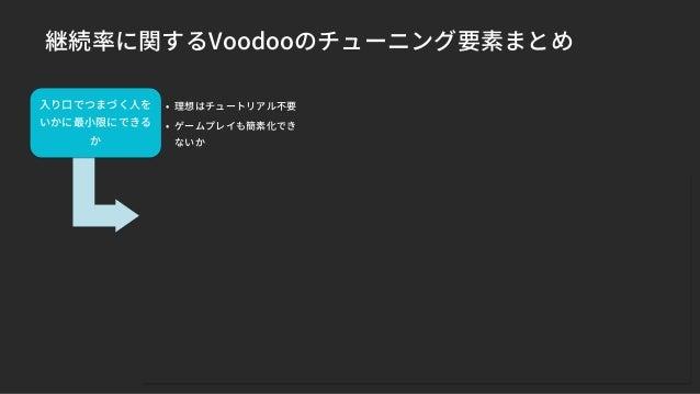 継続率に関するVoodooのチューニング要素まとめ ・また起動してもらうための要素 入り口でつまづく人を いかに最小限にできる か • 理想はチュートリアル不要 • ゲームプレイも簡素化でき ないか ゲームプレイそのもの のおもしろさをより引 ...
