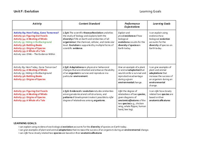 Unit F: Evolution Learning GoalsActivity Content Standard PerformanceExpectationsLearning GoalsActivity 89: Here Today, Go...