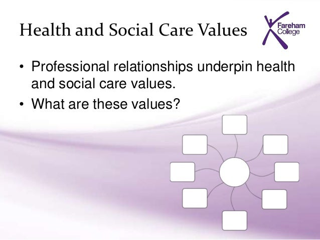 unit hsc 025 social care The role of the health and social care worker hsc 025  addition and subtraction word problems vocab level g unit 11 first grade.