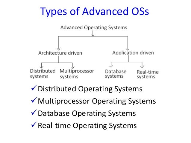 cs9222 advanced operating system