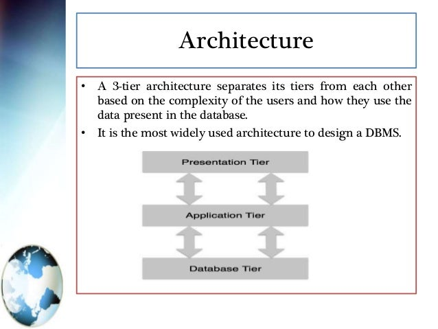 Introduction to rdbms architecture thecheapjerseys Gallery