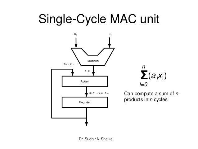 Unit I.fundamental of Programmable DSP