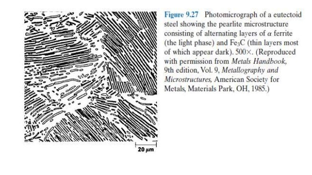 Unit i classification of steel and cast iron microstructure