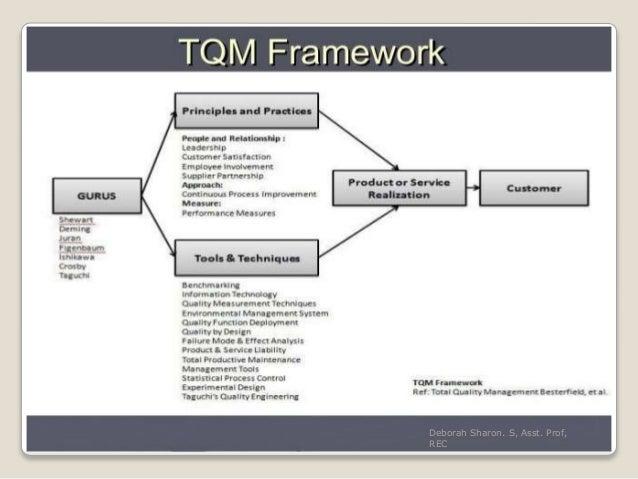 tqm implementation framework for indian companies The implementation of qms in construction improvement implementation framework, to enable indian of tqm in construction companies must.