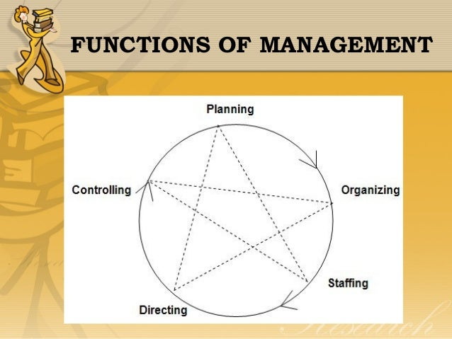 lyndall urwicks 10 principles to management Expressing the french 'administration' as 'management' has also led to the  alternative  more recent exponents include lyndall urwick and peter f drucker   universal principles of administration were then distilled from these objectives.