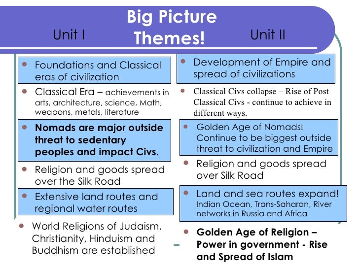 compare contrast han and rome essay Roman empire and han dynasty a short comparison ap world history   characteristics han china well organized bureaucracy  based upon confucian ideas and  compare contrast essay final.