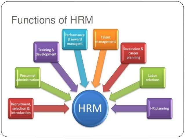 concepts of human resource management Browse the definition and meaning of more terms similar to strategic human resource management shrm the management dictionary covers over 7000 business concepts from 6 categories.
