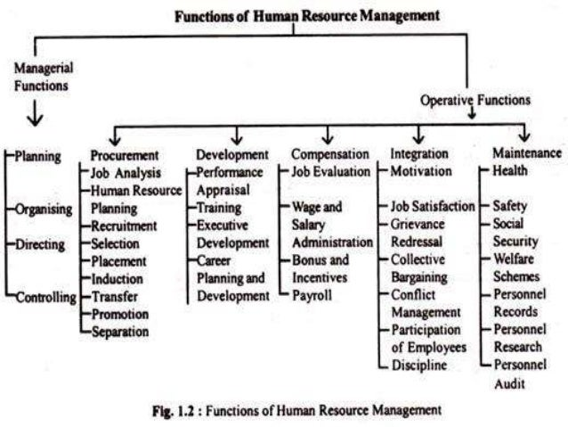 unit 24 employee relations Employee and labor relations unit assignments  name: primary employee relations clients: bargaining unit contact information:  24 – research.