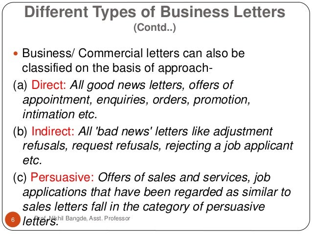 Business Communication Unit Ii Business Correspondence