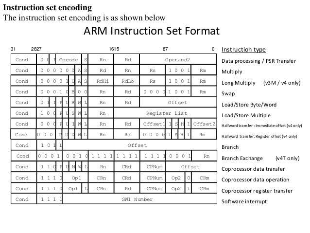 Unit Ii Arm7 Thumb Instruction