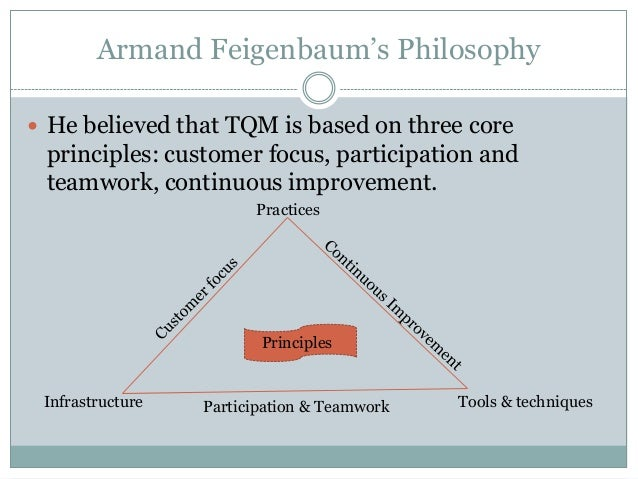 the three core principles of total quality customer focus participation and teamwork and continuous  The purpose of this paper is to provide a framework for implementing the total quality management concept that is compatible with the local culture of india  visible support from.