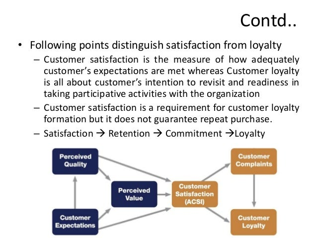 What makes a great Loyalty Marketing professional?