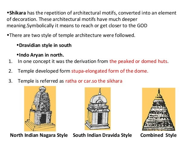 Evolution of hindu temple architecture 31 the deities consecrated in publicscrutiny Image collections