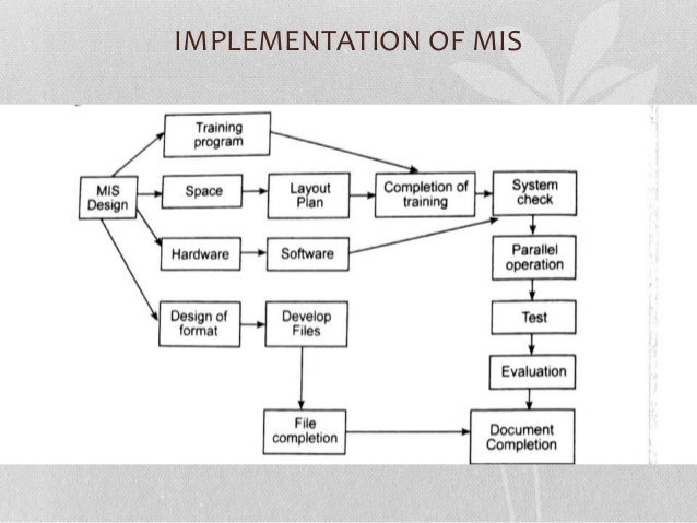management information system implementation Management information system one of the most important tools in any organization ,  keywords: proposed model,successful implementation, mis, yemeni.