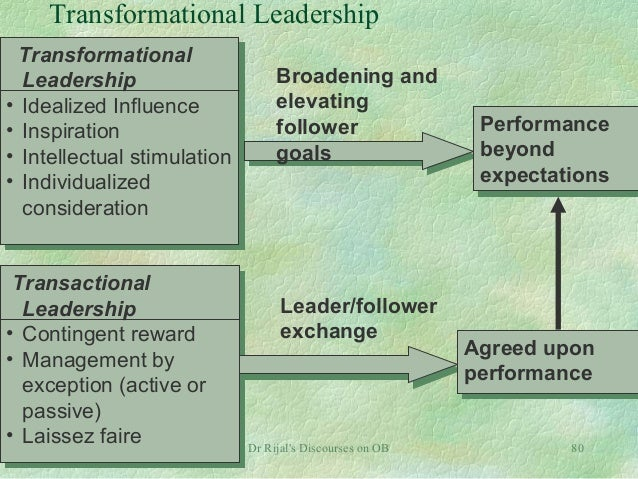 """ob transhformatioanl leadership Share on facebook, opens a new window share on twitter, opens a new window share on linkedin share by email, opens mail client according to chester barnard """" leadership is the quality of."""