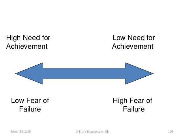 High Need for Achievement Low Fear of Failure Low Need for Achievement High Fear of Failure March 22, 2015 100Dr Rijal's D...
