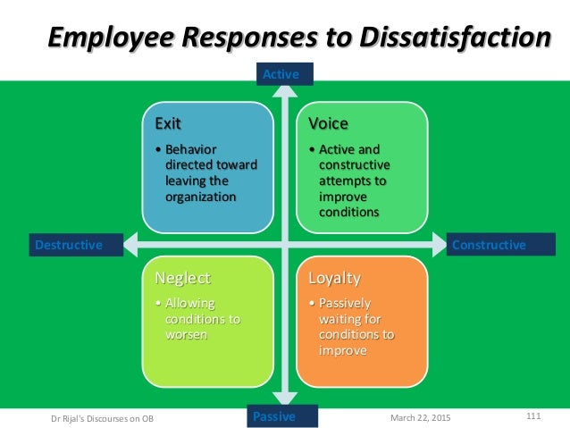 Employee Responses to Dissatisfaction Exit • Behavior directed toward leaving the organization Voice • Active and construc...