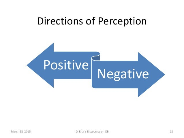 Directions of Perception Positive Negative March 22, 2015 18Dr Rijal's Discourses on OB