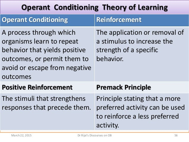 Operant Conditioning Theory of Learning March 22, 2015 Dr Rijal's Discourses on OB 56 Operant Conditioning Reinforcement A...