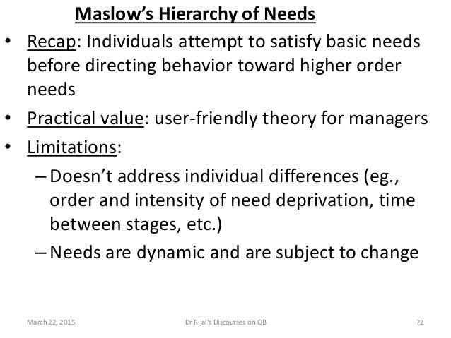 Maslow's Hierarchy of Needs • Recap: Individuals attempt to satisfy basic needs before directing behavior toward higher or...