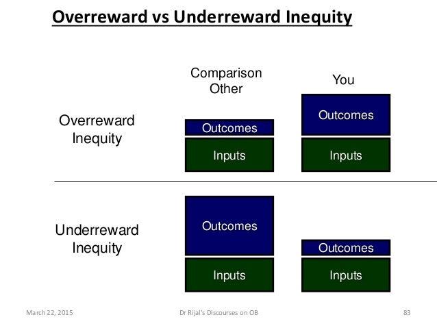 Overreward vs Underreward Inequity You Comparison Other Outcomes Inputs Outcomes Inputs Overreward Inequity Outcomes Input...