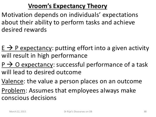 Vroom's Expectancy Theory Motivation depends on individuals' expectations about their ability to perform tasks and achieve...
