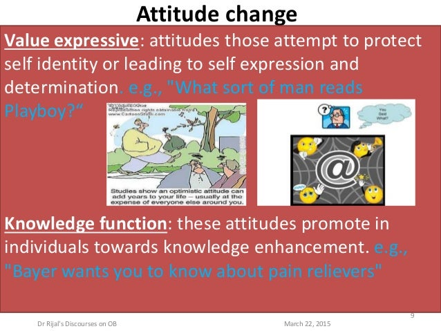 Attitude change Value expressive: attitudes those attempt to protect self identity or leading to self expression and deter...