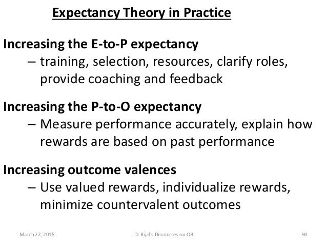 Expectancy Theory in Practice Increasing the E-to-P expectancy – training, selection, resources, clarify roles, provide co...