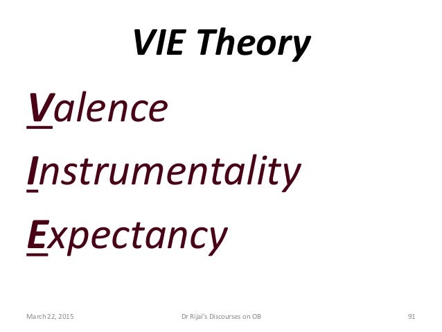 VIE Theory Valence Instrumentality Expectancy March 22, 2015 91Dr Rijal's Discourses on OB