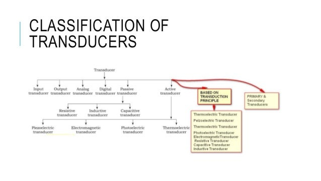 8  classification of transducers