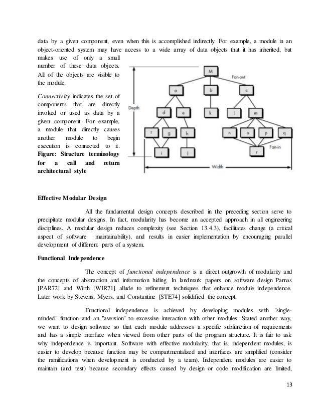 Unit I Software Design Principles 9