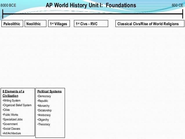 ap world unit 1 unit 2 unit