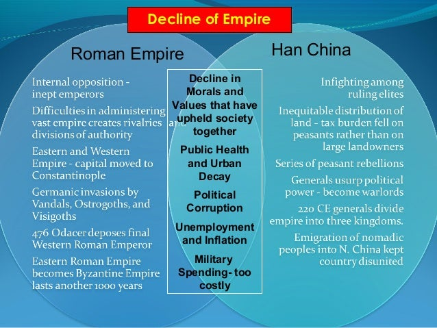 rise and fall of the han and roman empires The collapse of the han and the roman empires were both due to internal conflicts within the government and among their people both empires started to fall apart as disorganization and lack of a central government began to influence the whole empire.