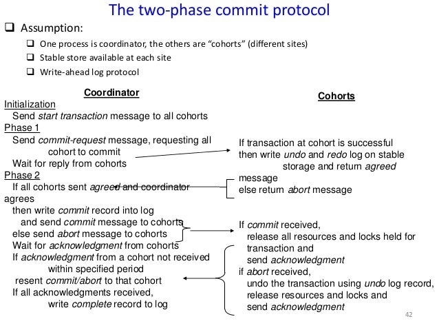 Write ahead log protocol in dbms functions