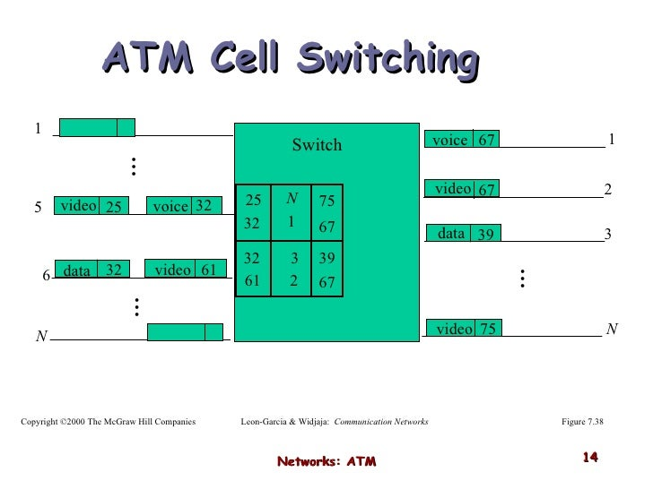 Cell Switching Diagram - Circuit Connection Diagram •