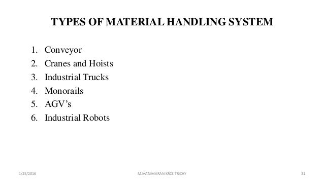 TYPES OF MATERIAL HANDLING SYSTEM 1. Conveyor 2. Cranes and Hoists 3. Industrial Trucks 4. Monorails 5. AGV's 6. Industria...