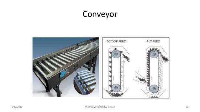 Conveyor 1/25/2016 M.MANIMARAN KRCE TRICHY 32