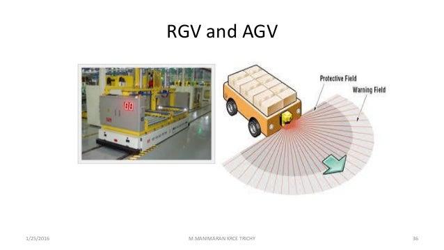 RGV and AGV 1/25/2016 M.MANIMARAN KRCE TRICHY 36