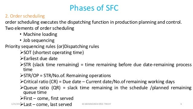 Phases of SFC 2. Order scheduling order scheduling executes the dispatching function in production planning and control. T...