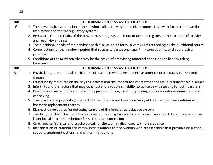 23Unit                                               THE NURSING PROCESS AS IT RELATES TO: V          1.   The physiologic...