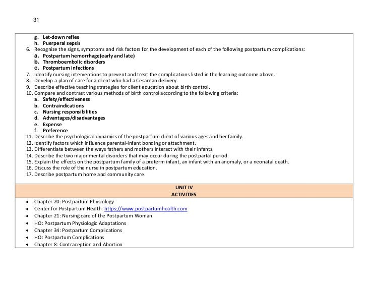 31    g. Let-down reflex    h. Puerperal sepsis6. Recognize the signs, symptoms and risk factors for the development of ea...