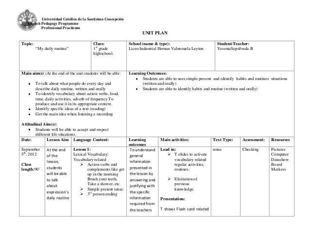 siop model lesson plan template
