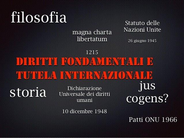 DIRITTI FONDAMENTALI E TUTELA INTERNAZIONALE Statuto delle Nazioni Unite 26 giugno 1945 filosofia storia Dichiarazione Uni...
