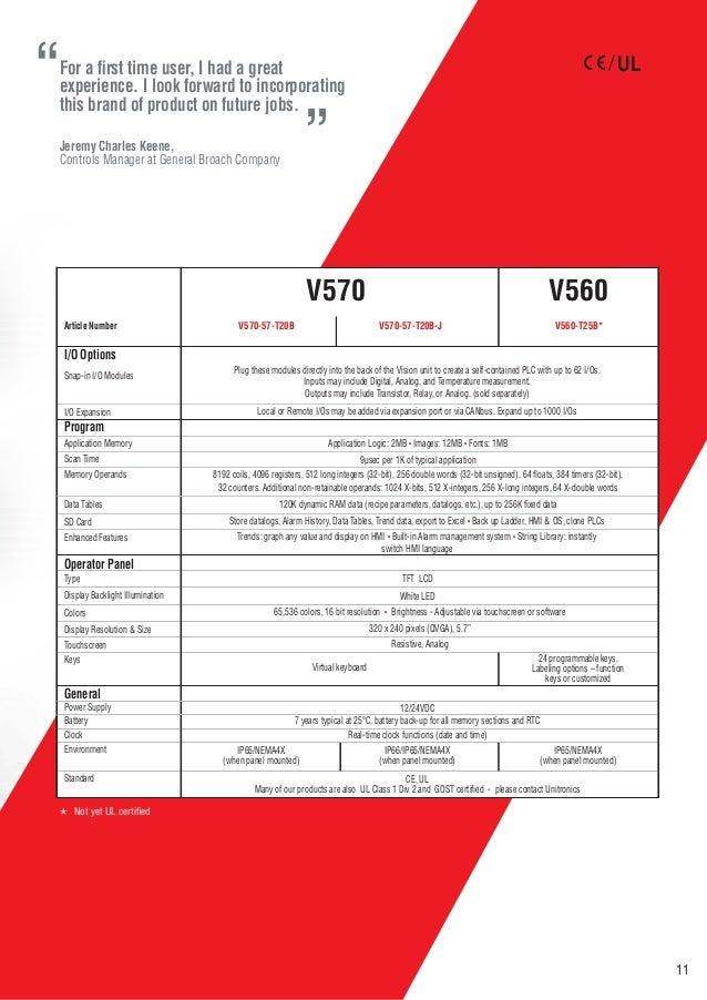 unitronics catalogue 2015 11 638?cb=1458550621 unitronics catalogue 2015 plc Control Panel Wiring Diagram at sewacar.co