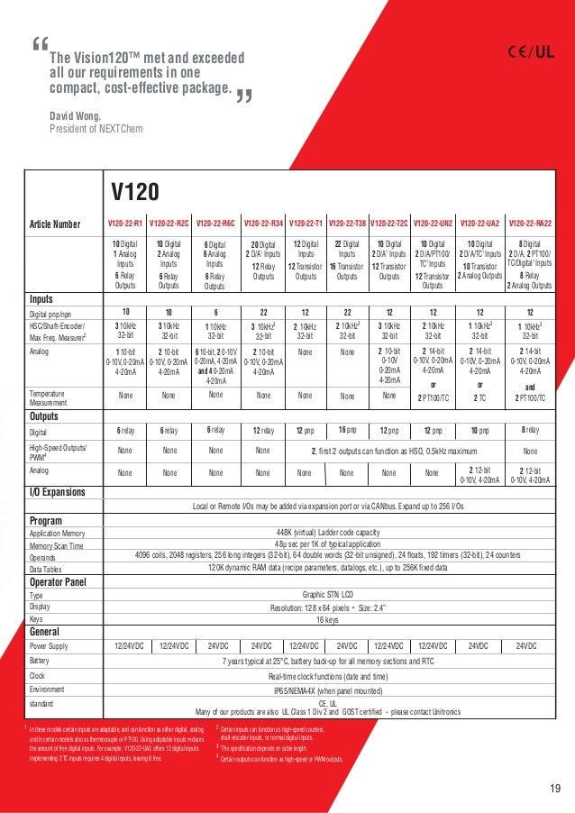 unitronics catalogue 2015 19 638?cb=1458550621 unitronics catalogue 2015  at bayanpartner.co