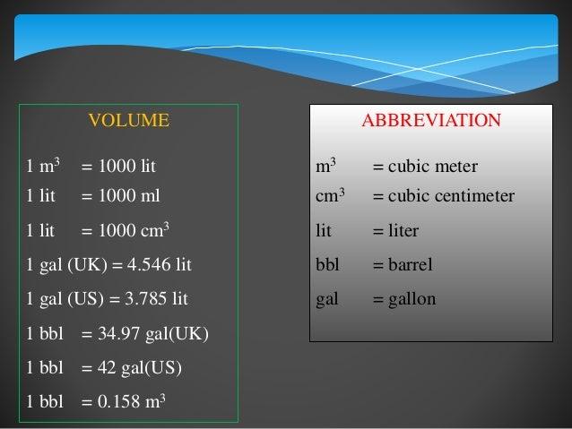 Units Amp Conversions