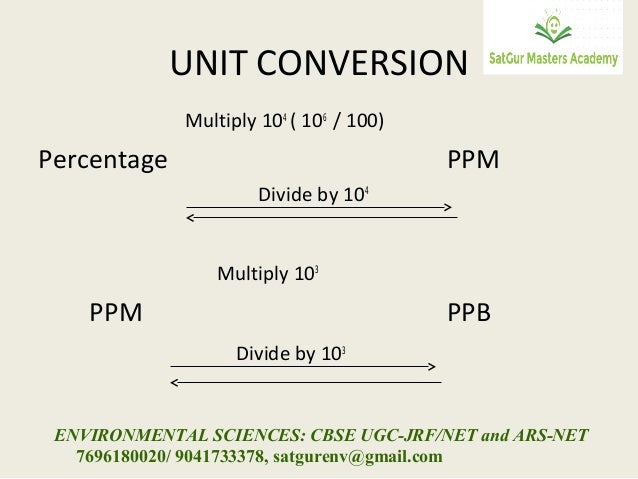units conversion cbse ugc jrf net. Black Bedroom Furniture Sets. Home Design Ideas