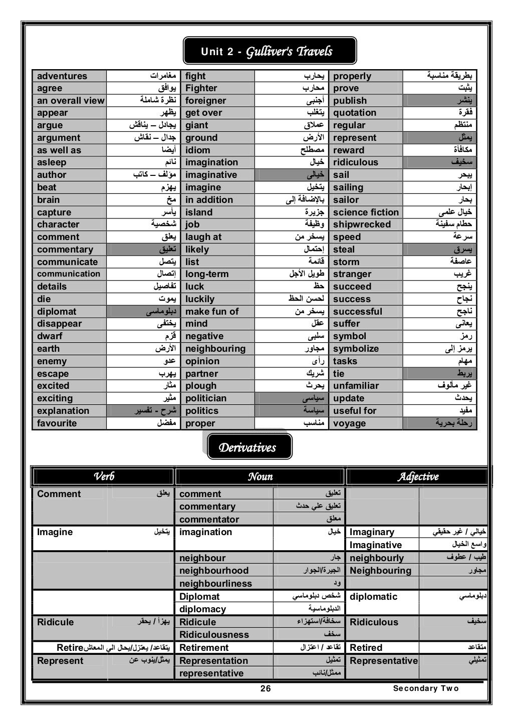 Secondary Two27 Expressions argue about بشأن يجادل find out about عن يعرف argue for عن يدافع frightened of من...