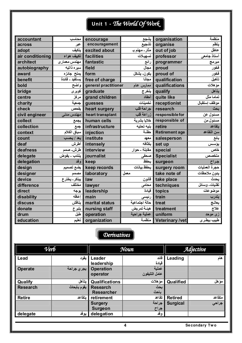 Secondary Two5 Important Vocabulary Expressions adapt to علي يتأقلم/مع يتكيف good at = clever at في ماھر apply...
